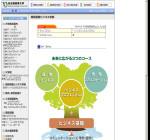 名古屋産業大学環境情報ビジネス学部